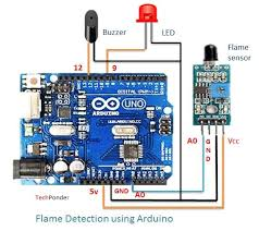 fire detection using arduino and flame sensor 3 steps fire detection using arduino and flame sensor