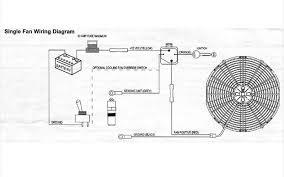 radiator fan wiring diagram how to wire dual electric cooling fans Electric Fan Relay Wiring Diagram radiator fan wiring diagram facbooik com radiator fan wiring diagram automotive electric fan relay wiring diagram dual electric fan relay wiring diagram