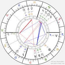 Nicki Minaj Birth Chart Horoscope Dates Of Birth Clothes News