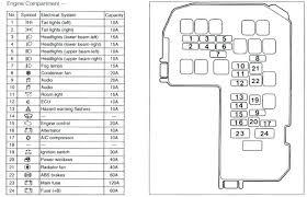 33 great 2000 jeep wrangler wiring diagram myrawalakot 2006 Jeep Wrangler Fuse Box Diagram 2000 jeep wrangler wiring diagram lovely 2000 mitsubishi montero sport fuse box diagram diamante jeep of