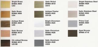 Hardware Finish Chart Ameriicas Hardware Com Sells Ives Fb458 Pair Manual Flush
