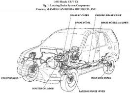 honda crv engine diagram honda wiring diagrams