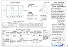 Курсовая разработка технологической карты на кирпичную кладку  Чертеж Схема выполнения работ разрез график работ указания по выполнению и приемке работ