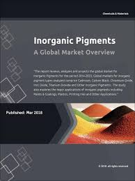 Cathay Industries Colour Chart Inorganic Pigments A Global Market Overview Research And Markets