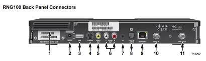 x1 dvr wiring diagram wiring diagram x1 dvr wiring diagram trusted wiring diagram avertv hd dvr x1 dvr wiring diagram