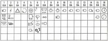 iveco daily (1978 1990) fuse box diagram auto genius iveco daily fuse box diagram 2016 iveco daily (1978 1990) fuse box diagram