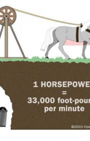how horsepower works how horsepower works ajay goyal wattpad