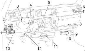 2004-2013 Toyota HiAce (H200) Fuse Box Diagram » Fuse Diagram