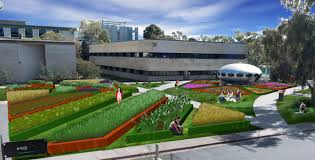 Small Picture Sustainability University of Canberra