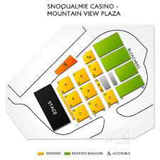 Snoqualmie Casino Directions Best Slots