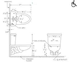 toilet rough in dimensions. [ img] toilet rough in dimensions