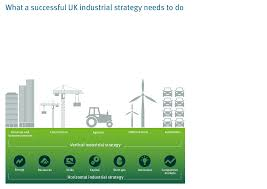green alliance resource stewardship in 2017 green alliance published a collection of essays industrial strategy fit for the future perspectives on building a competitive uk economy