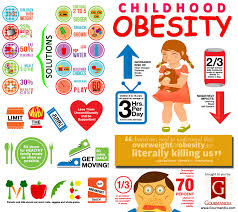 preventing childhood obesity on the playground ly childhood obesity infographic