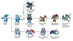 Un Digimon Me Dice La Encantadora Criatura Nosotros