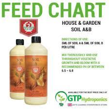House Garden Soil A B