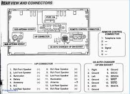 free vehicle wiring schematics download pressauto net mesmerizing free wiring diagrams for ford at Free Vehicle Diagrams