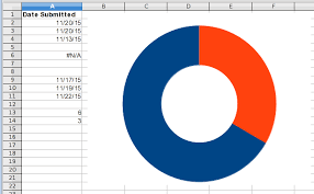 Create Doughnut Graph From Mixed Data In Excel Super User
