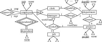 Company Profile Sample Download Extraordinary An Example ER Diagram Company Download Scientific Diagram