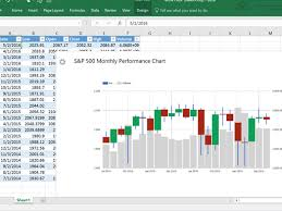 How To Draw Candlestick Chart In Excel Stock Candlestick Chart