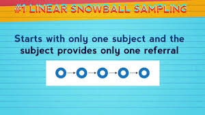 Snowball sampling is a commonly employed sampling method in qualitative research; Snowball Sampling Method Youtube
