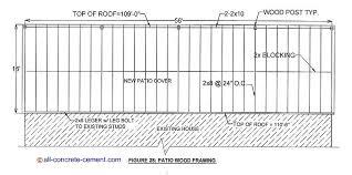 wooden patio cover designs diy patio