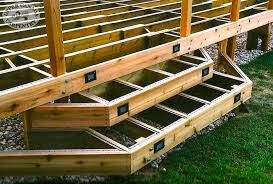 building deck stairs. Interesting Building Building Deck Stairs   To Build  Simply To  Using Right Steps