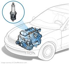 spark plug replacement cost repairpal estimate Wiring Harness Connectors at Cost To Replace Wiring Harness