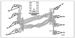 dodge ram 1500 questions i have a 2004 dodge ram 1500 hemi and Spark Plug Wire Diagram been reading up for a few, and how can they fire at different times? there is one coil on the upper row, on plug, with a wire going to other plug spark plug wire diagram 2002 dodge dakota