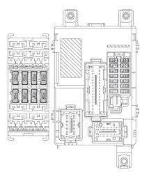 fiat doblo combi cargo mk2 fl from 2014 fuse box diagram fiat doblo mk2 fl fuse box passenger compartment