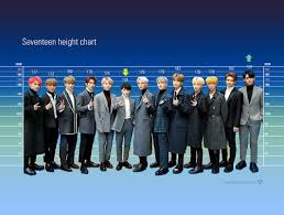 Height Difference Chart Height Comparison Chart Tumblr