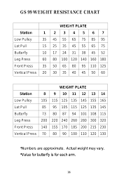 Leg Press Chart Station Vertical Press Gs 99 Weight Resistance Chart