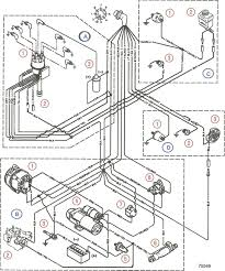 Perfect 3 0 mercruiser trim wiring diagram photo wiring standart