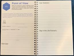 Point Of View Statement Design Thinking Design Thinking Journal Point Of View Mindset Consulting
