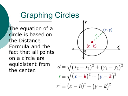 3 graphing circles the equation of a circle is based on the distance formula and the fact that all points on a circle are equidistant from the center