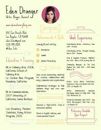 ... How To Make A Resume Stand Out 21 Stunning How To Make My ...