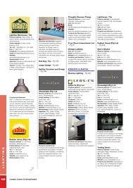 The Lighting Warehouse Kramerville 18th Edition Of The Buyers Guide By Sa Decor Design Issuu
