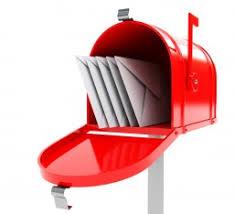 Postcard Formats Direct Mail Formats Letter Vs Self Mailer Vs Postcard Vs