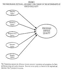 essay outline persuasive sentence pro gay marriage argument essay dissertation methodology outline