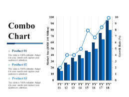 Slide O Chart Combo Chart Powerpoint Slide Templates Download Powerpoint