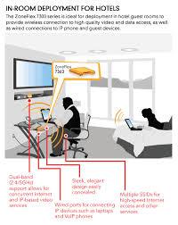 hospitality ruckus wireless inc wireless broadband alliance