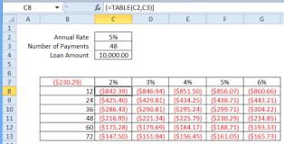 data table design inspiration. Fantastic Excel Data Table L33 In Modern Home Designing Inspiration With Design