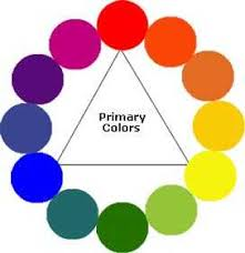 Colors opposite one another on the color wheel are called complements.  Red's color complement is Green. Blue's color complement is Orange.
