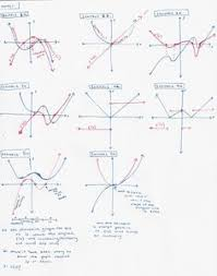 853cc06ed691cc4983b6e37406483526 swag originals linear equations drawing drawing the lines project pinterest on geometry final exam review worksheet answers