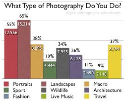 Types Of Photography Types Of Photography Magdalene Project Org