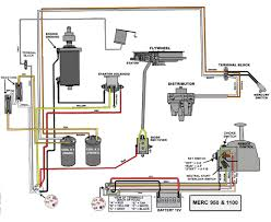 wiring diagram mercury outboard the wiring diagram mercury outboard wiring diagram schematic nodasystech wiring diagram