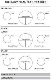 The Dash Diet Tracking Chart The Dr Oz Show