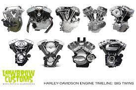 harley davidson motors elegant harley davidson engine timeline big