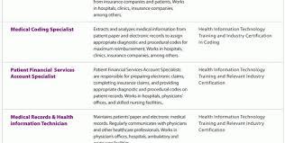 Resume Examples Medical Coder Resume Medical Billing And Coding Process Resume  Resume Examples Medical Coder Resume