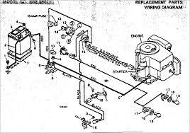 craftsman riding mower parts diagram wiring diagram for craftsman craftsman