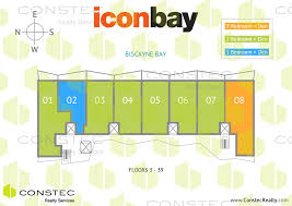 Miami Riches Real Estate Blog Icon Bay  Preliminary Penthouse Icon Floor Plans